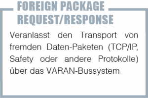 ForeignPackage_D
