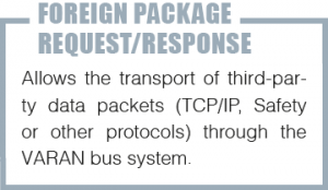 E_ForeignPackage