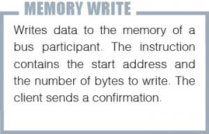 E_MemoryWrite